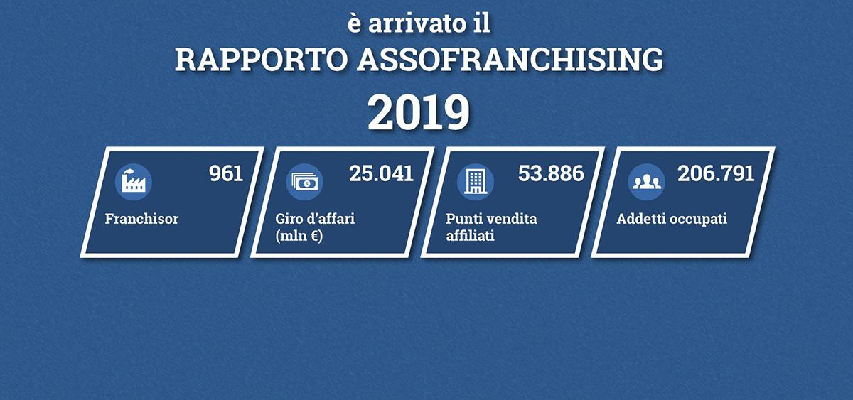 carosello-rapporto-2019-1